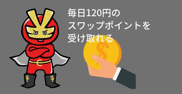 120円のスワップポイント