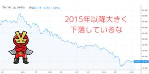 2015年以降
