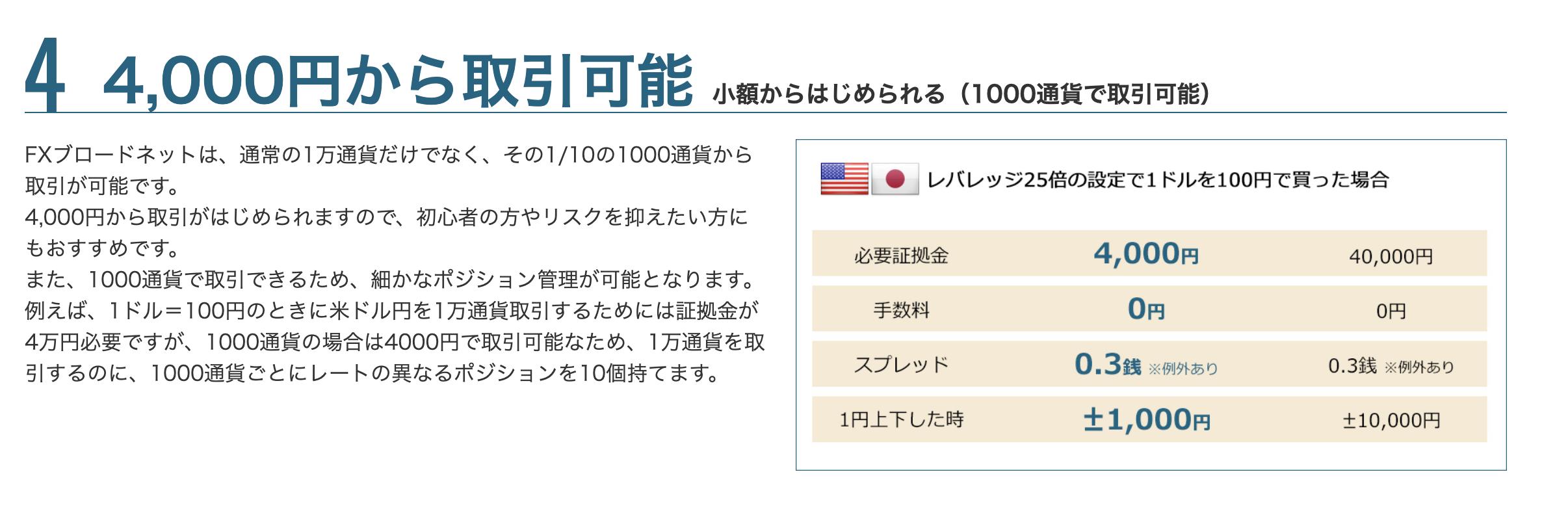 1000通貨から取引が可能