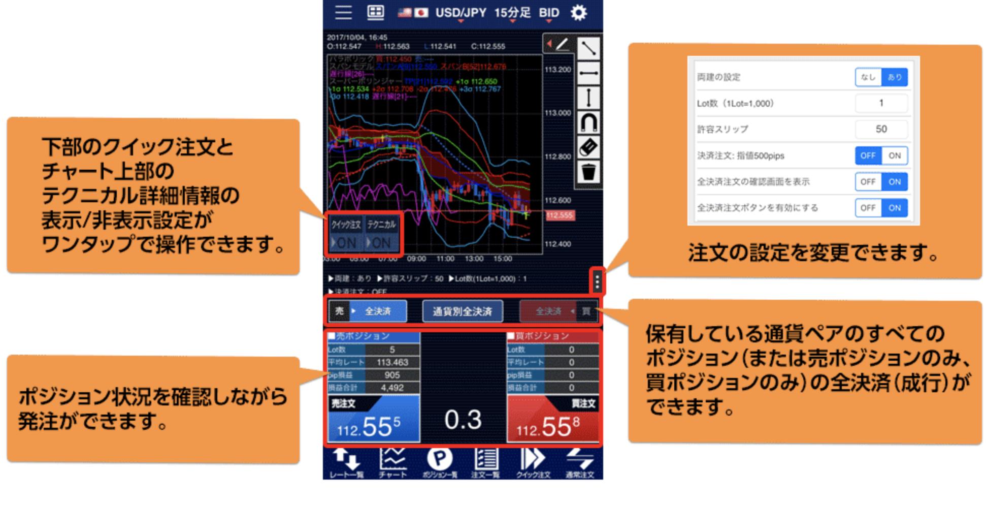 高機能なチャートアプリ