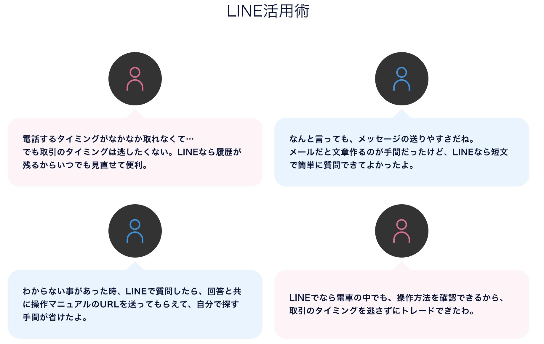 24時間LINEで質問ができる優しいサービスを提供