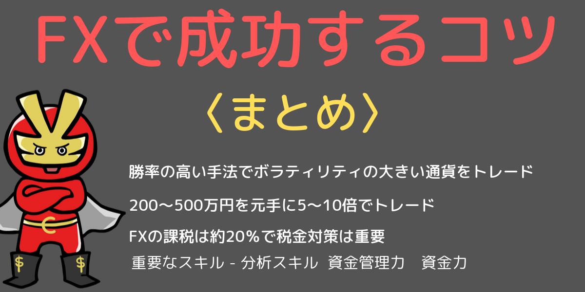 fxで100万円まとめ