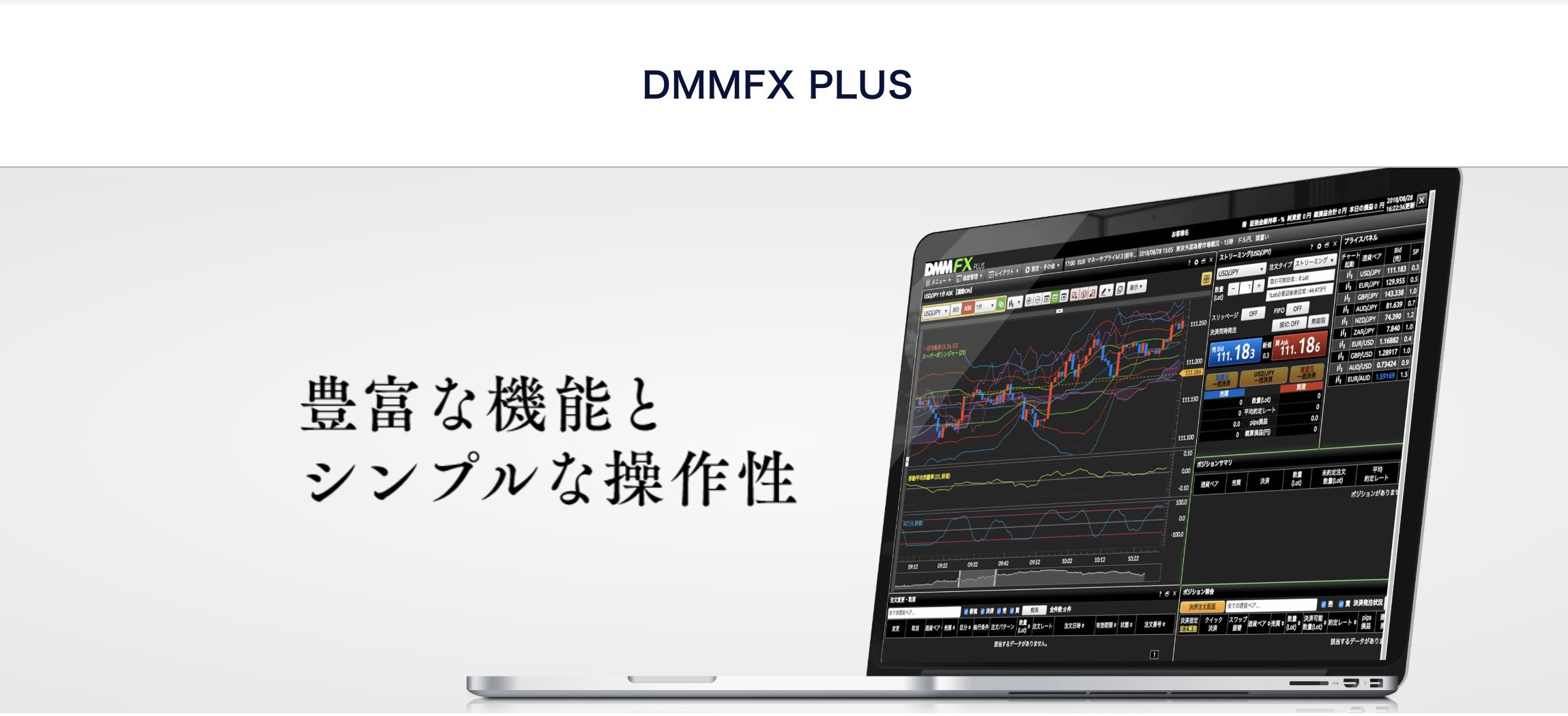 DMMFX:DMMFX PLUS