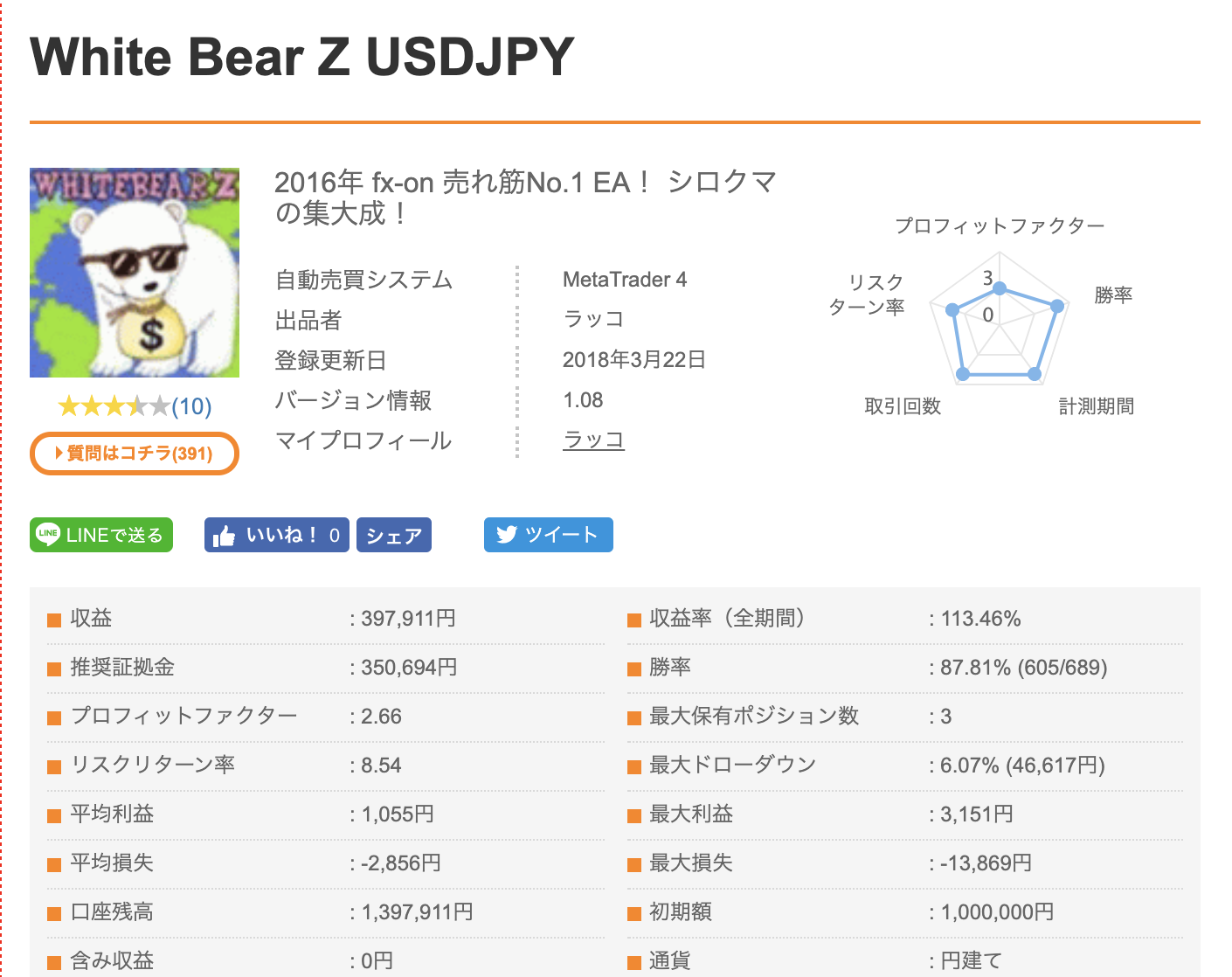 White BearZ USDJPY