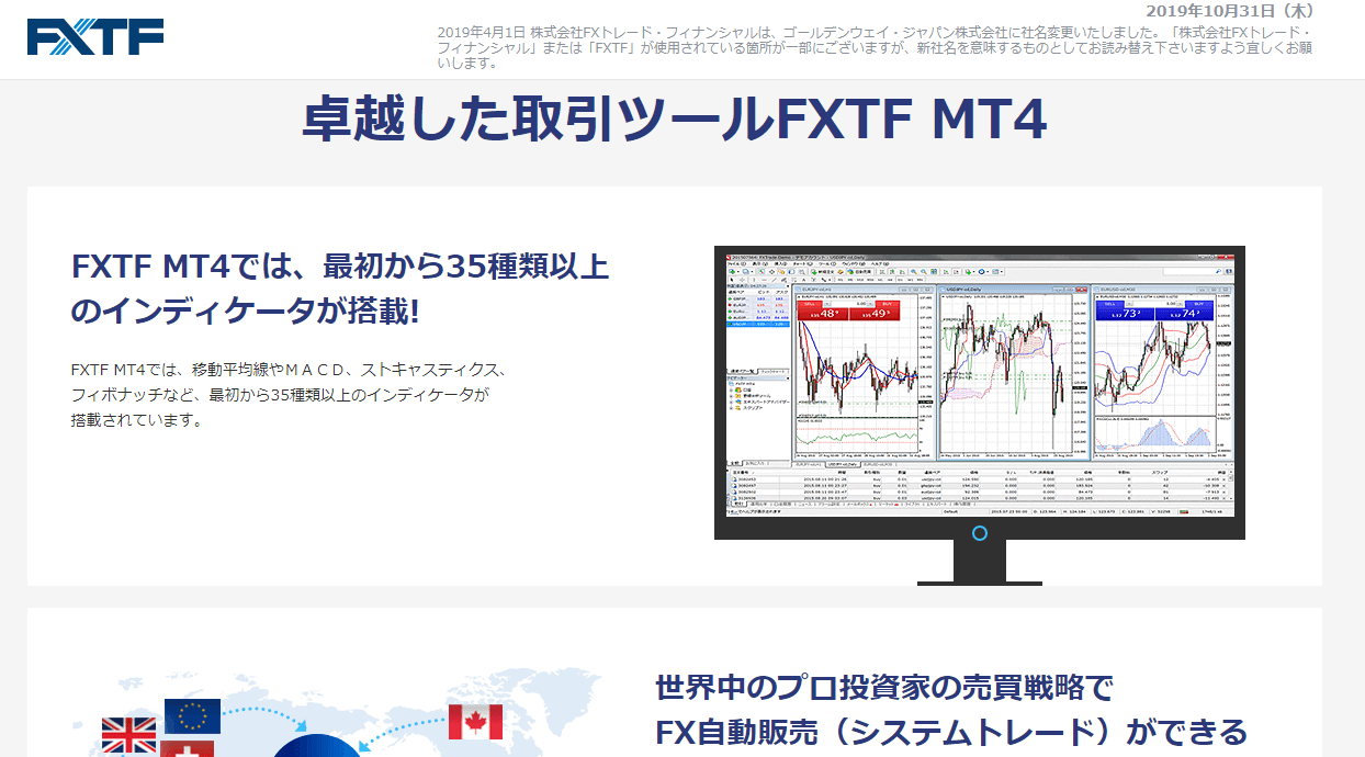mt4チャート