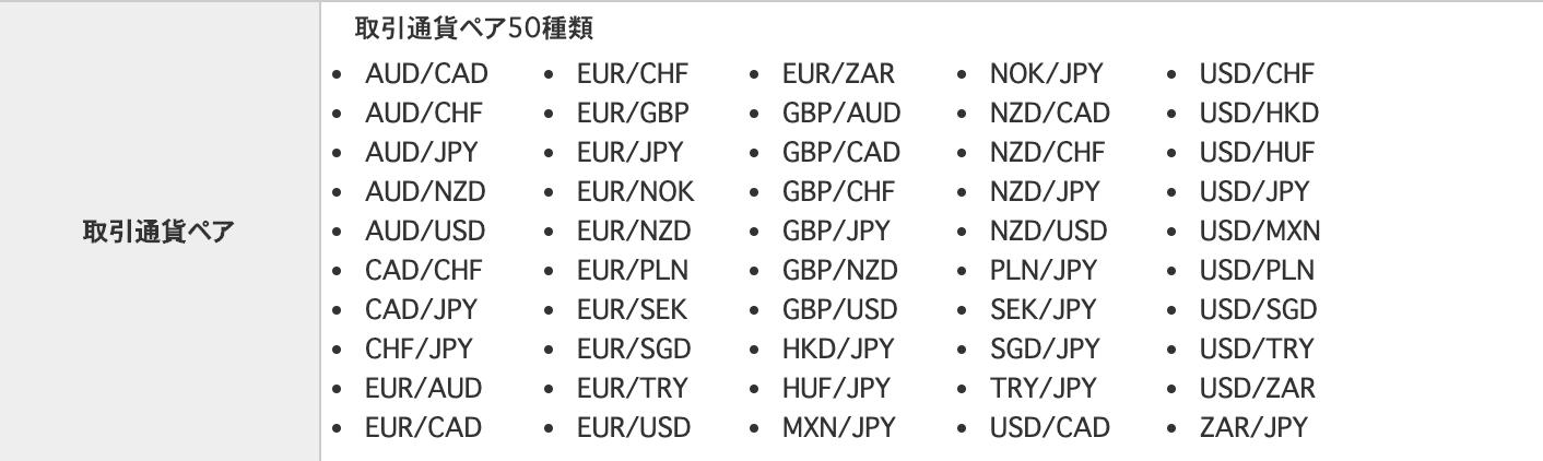ヒロセ通商の通貨ペア
