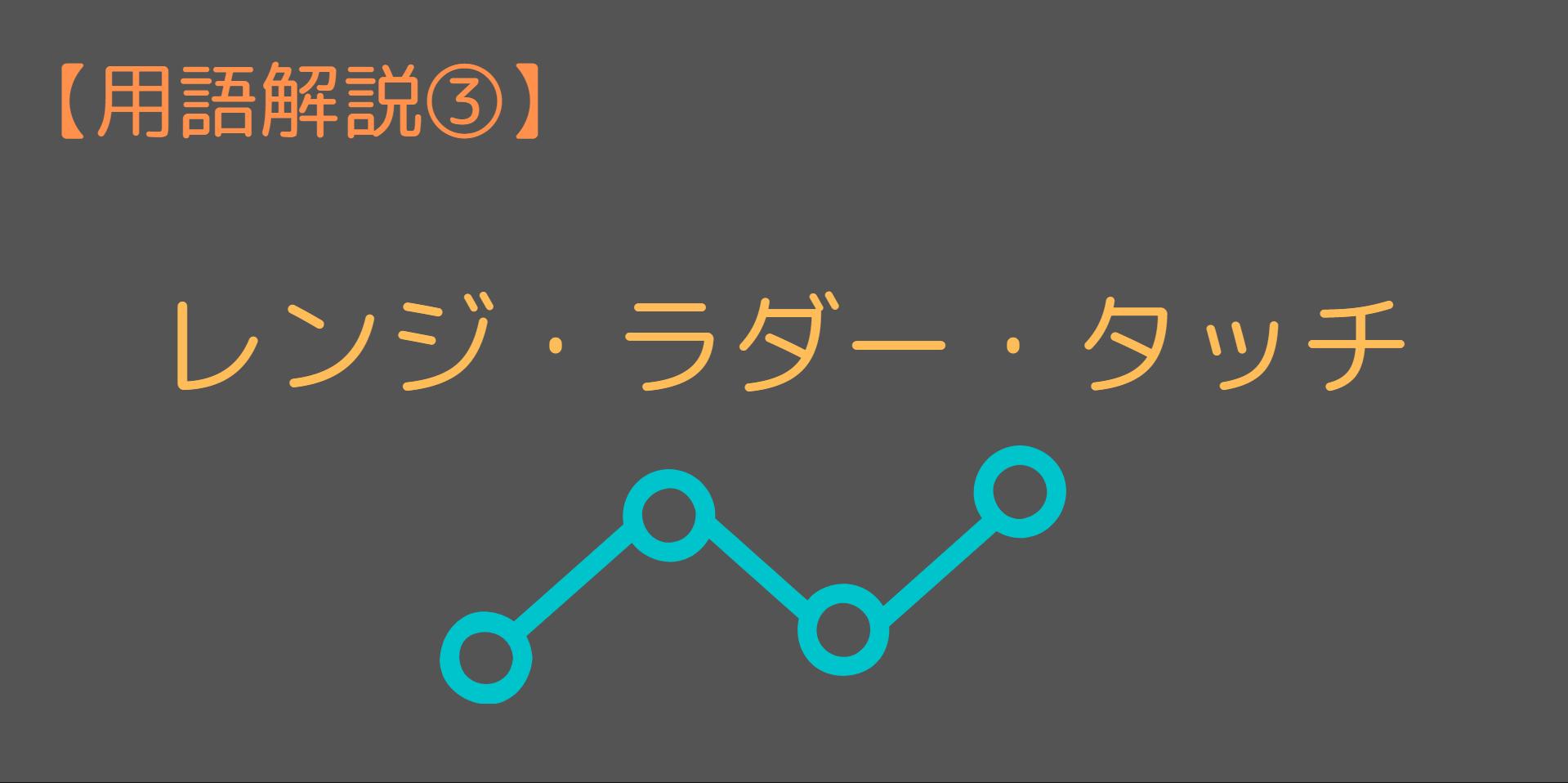 バイナリーオプション レンジ・ラダー・タッチ