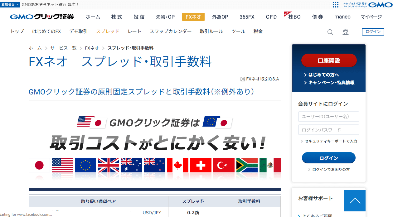 GMOスプレッド・手数料