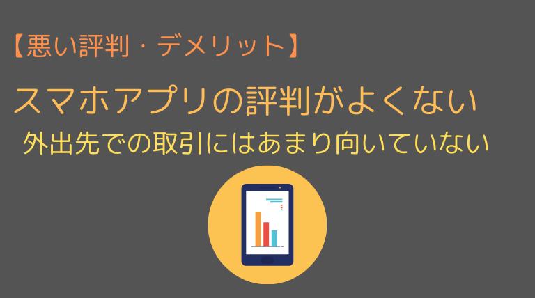 SBI FXαのスマホアプリ