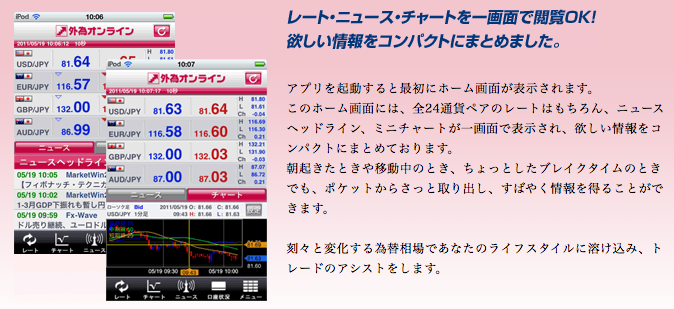 外為オンラインアプリのレート・ニュース・チャート