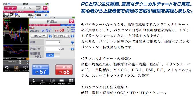 外為オンラインアプリのテクニカル情報