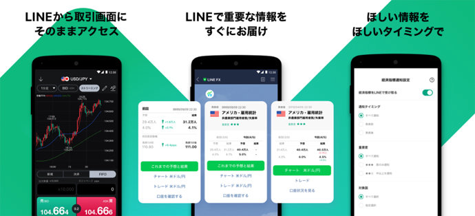 LINE FXの通知機能