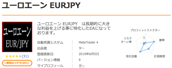 ユーロエーン EURJPYの購入ページ