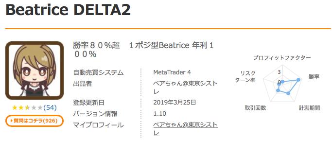 Beatrice DELTA2の購入ページ