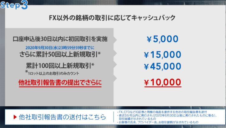 【FX以外】キャッシュバック取引条件