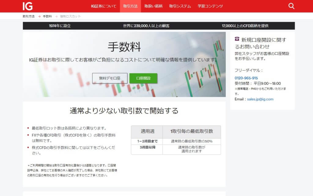 CFDの売買手数料一覧
