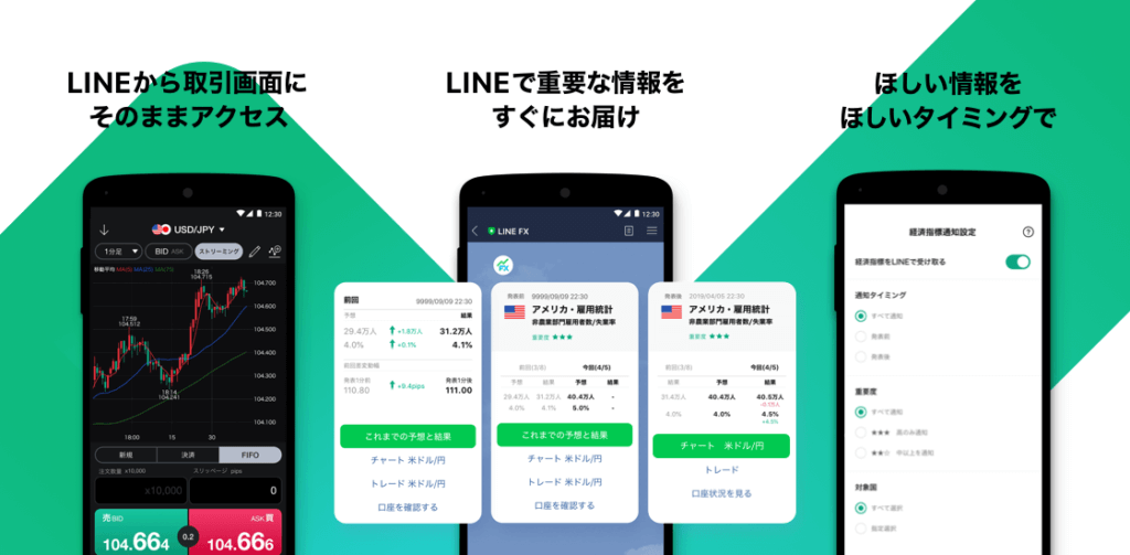 LINE FX アプリの通知