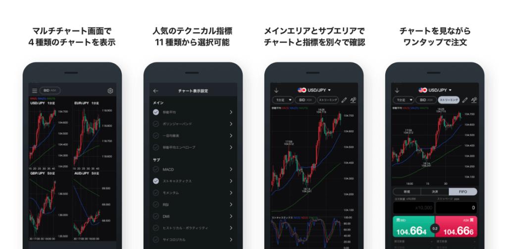 LINE FX アプリの取引画面