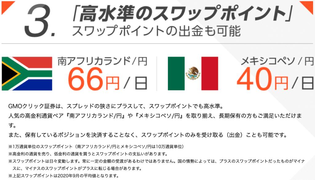 GMOクリック証券メキシコペソ