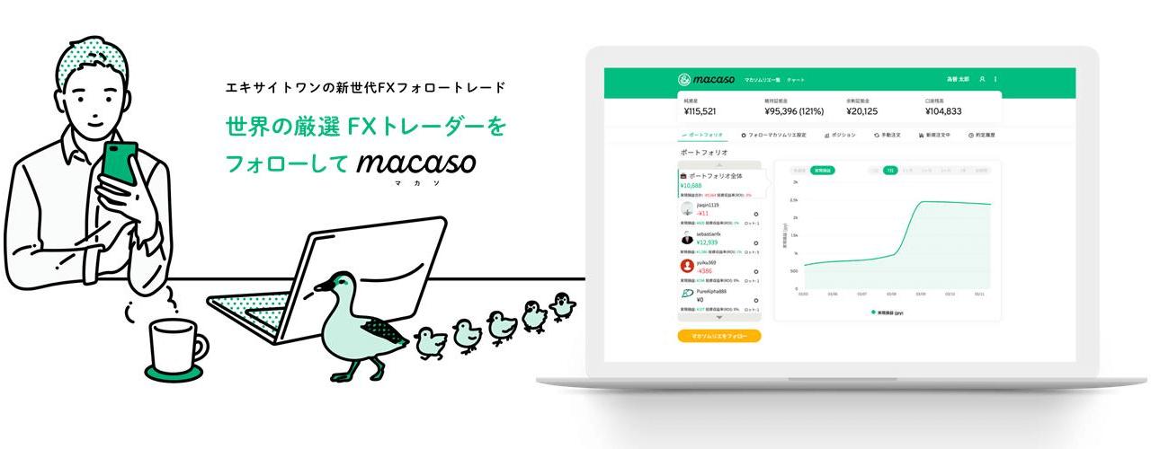 macasoのトップページ