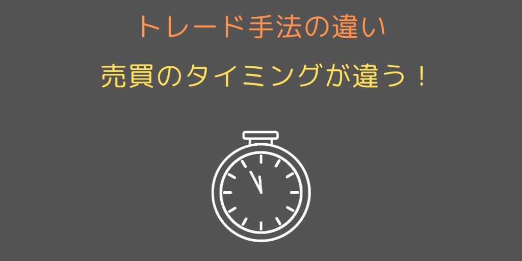 【CFD or FX】トレード手法の違い