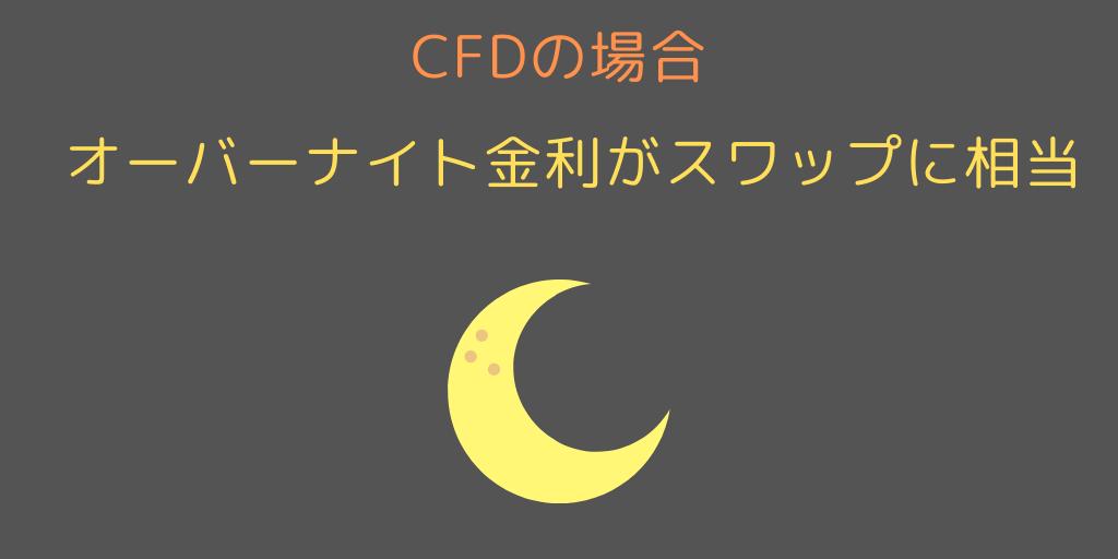 CFDスワップ