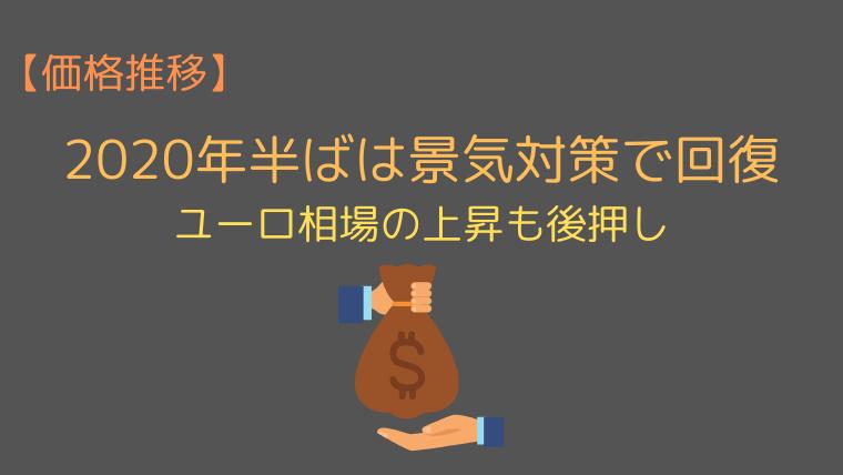 ポンド円の価格推移(2020年5〜9月)