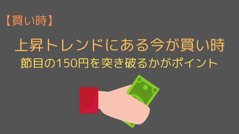 ポンド円は今が買い時