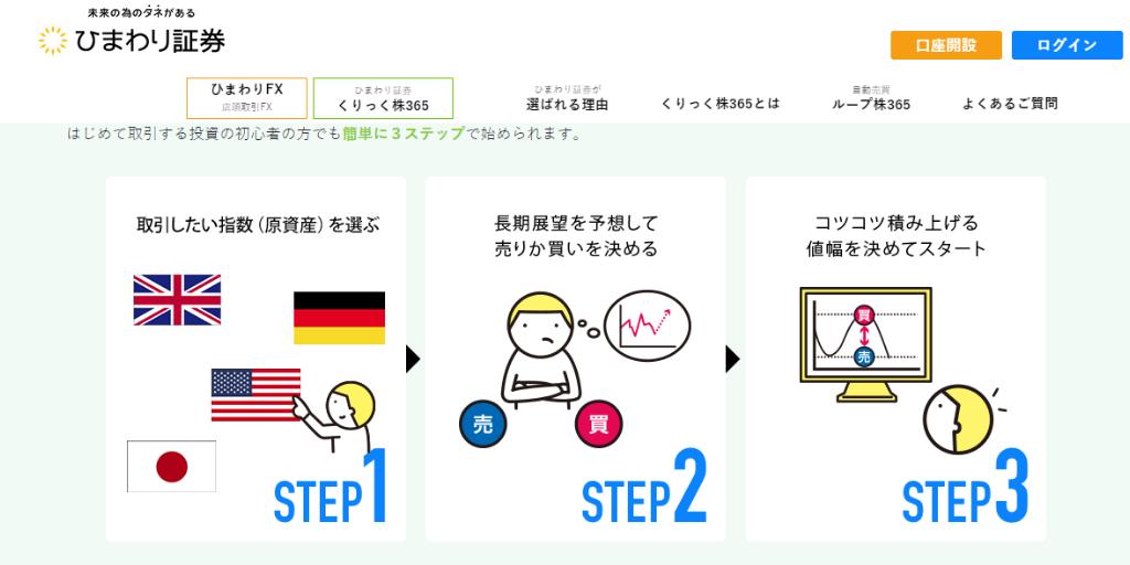 CFD自動売買の設定方法