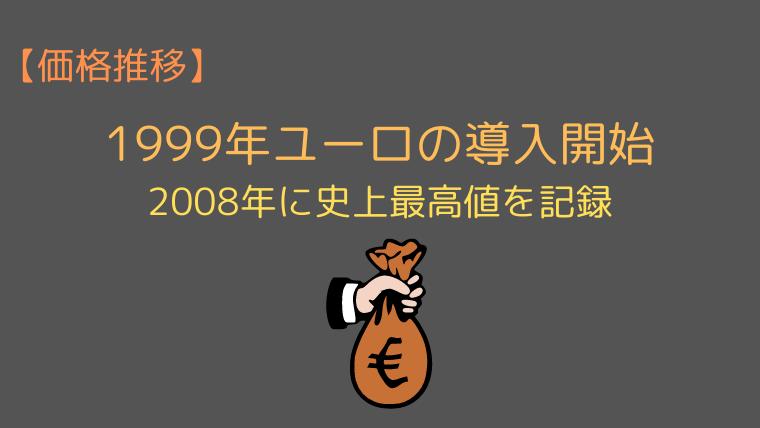 ユーロ円の価格推移【1999-2008年】