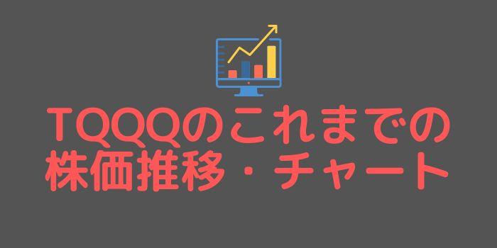 TQQQのこれまでの株価推移・チャート