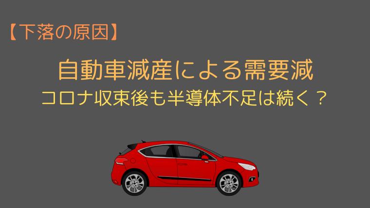 自動車の減産から来る需要減