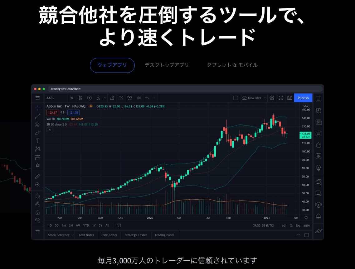 TradingView トップページ