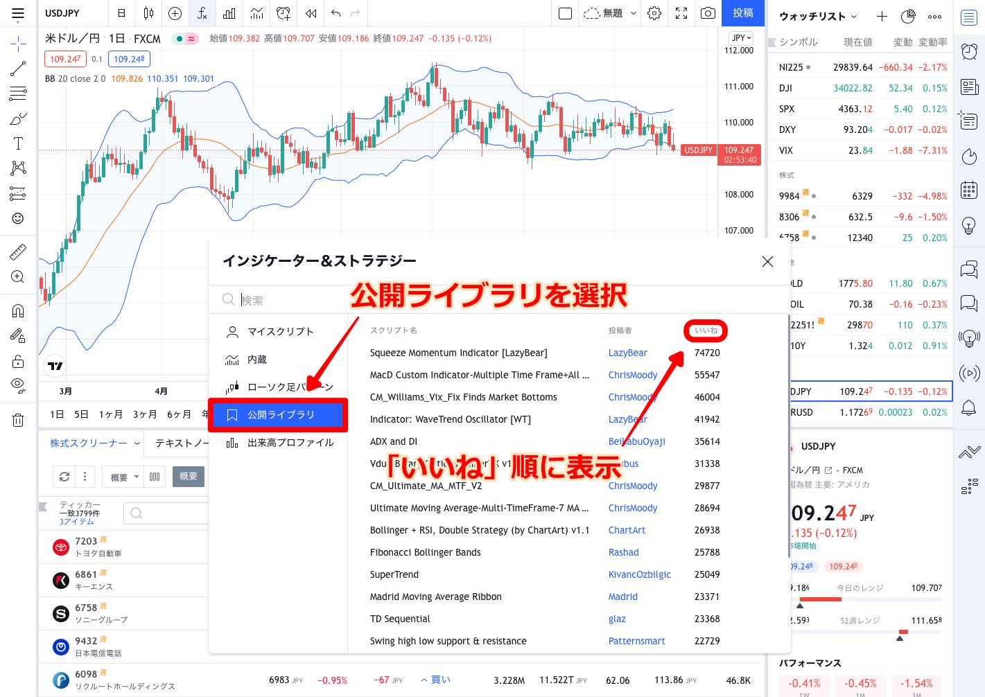 TradingView 公開ライブラリ